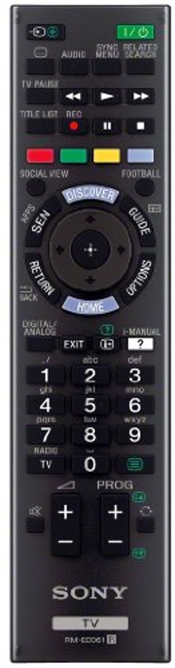 Fjärrkontroll RM-ED061