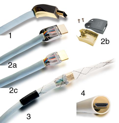 Vinklad HDMI kabel med avtagbar kontakt 30m