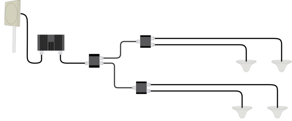 MobilePartners 3G repeaterpaket med fyra inomhusantenner