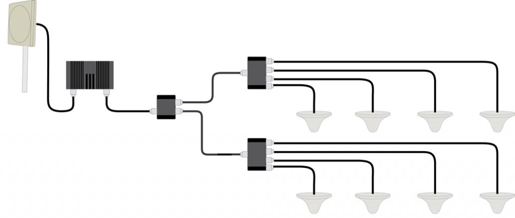 MobilePartners 3G repeaterpaket med åtta inomhusantenner