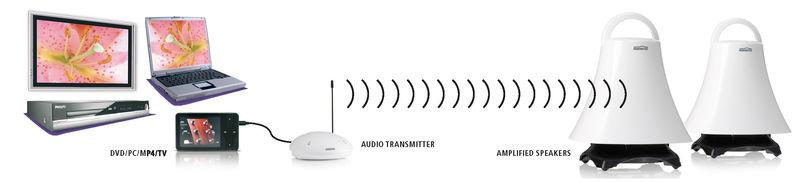 Trådlös Badrums högtalare Stereo