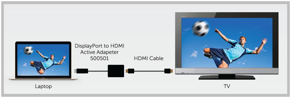 Muxlab Displayport till HDMI aktiv adapter