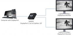 Displayport 1.2A 1x2 Splitter, SST
