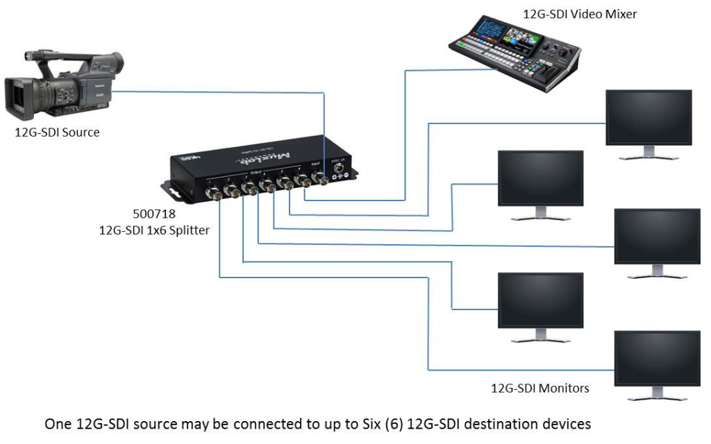 Muxlab 12G-SDI 1x6 Splitter, 4K60