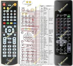 Ersättningsfjärrkontroll för AUDIO 6 (AUDIO 805)