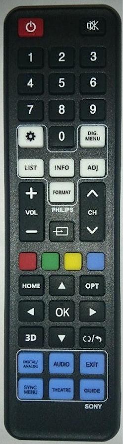Fjärrkontroll som passar alla TV