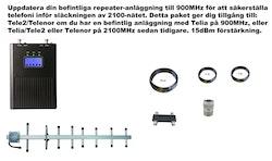 Plus två operatör, 900Mhz Tele2/Telenor 15dBm paket