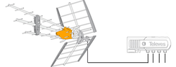 Antennpaket Halland Large + 20m kabel LTE