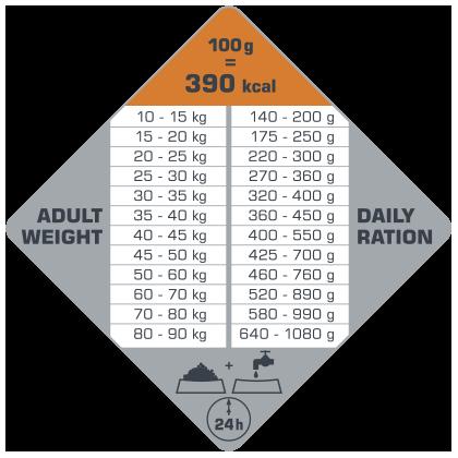 Opti Life - Adult Digestion Medium & Maxi