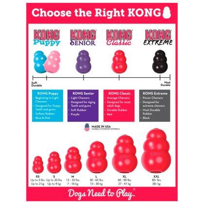 Kong Classic Röd Medium
