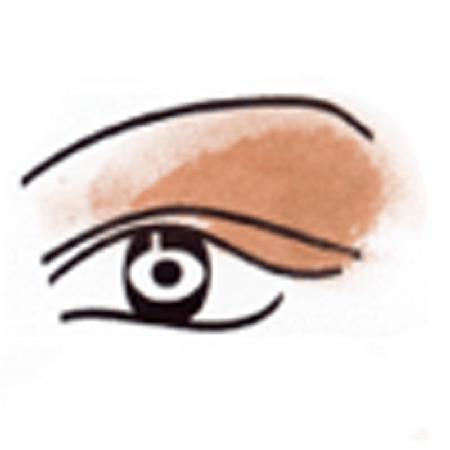 Ögonpenna