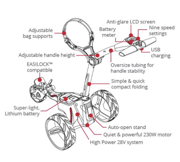 Motocaddy M1 Graphite