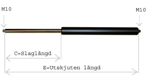 Gasfjäder till Glasfiberkåpan modell SM-325