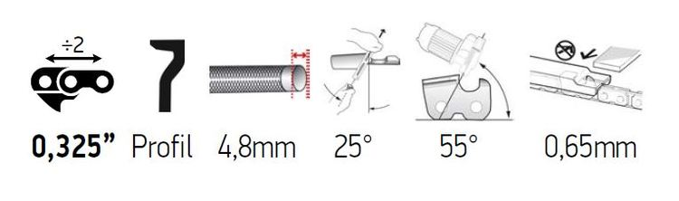 Sågkedja 0,325 1,6mm (0,063) - PowerCut 22LPX - OREGON