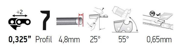 Sågkedja 0,325 1,6mm (0,063) - PowerCut 22LGX - OREGON