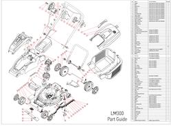 Klipparblad till OREGON LM300