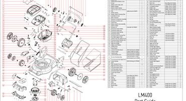 Klipparblad till OREGON LM400