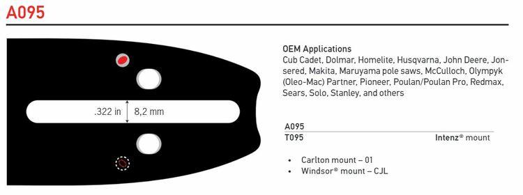 "Svärd 8"" - 16"" 1/4 1,1mm (0,043) PANTHER Mini till HUSQVARNA & ECHO - A095"