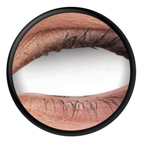 Scleralinser Blind Spot