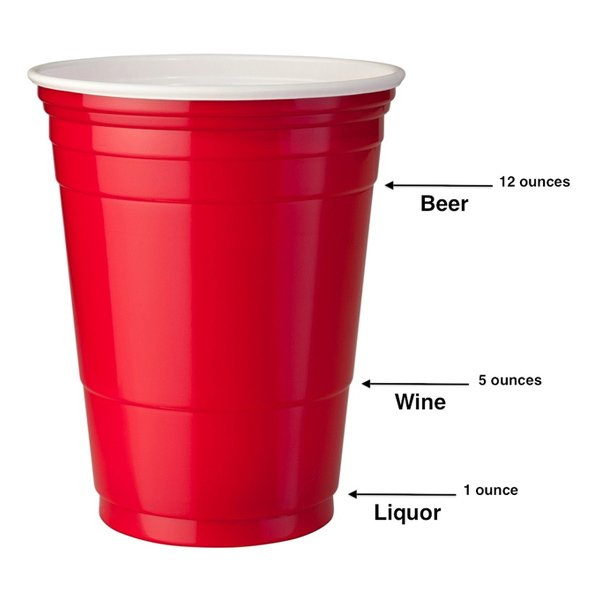 American Party Cups 50-pack (Solo Cups)