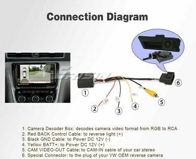 Rca adapter till vw original backkamera