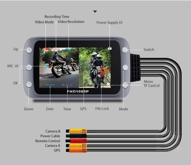 """4"""" Motorcykel dvr kamerasystem,  wifi"""