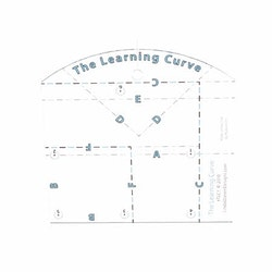 The Learning Curve linjalen