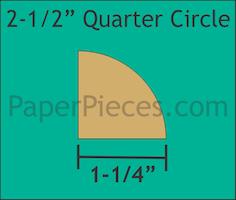 2,5 inch kvart sirkel