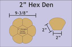 Hexden Plates - 2 inch