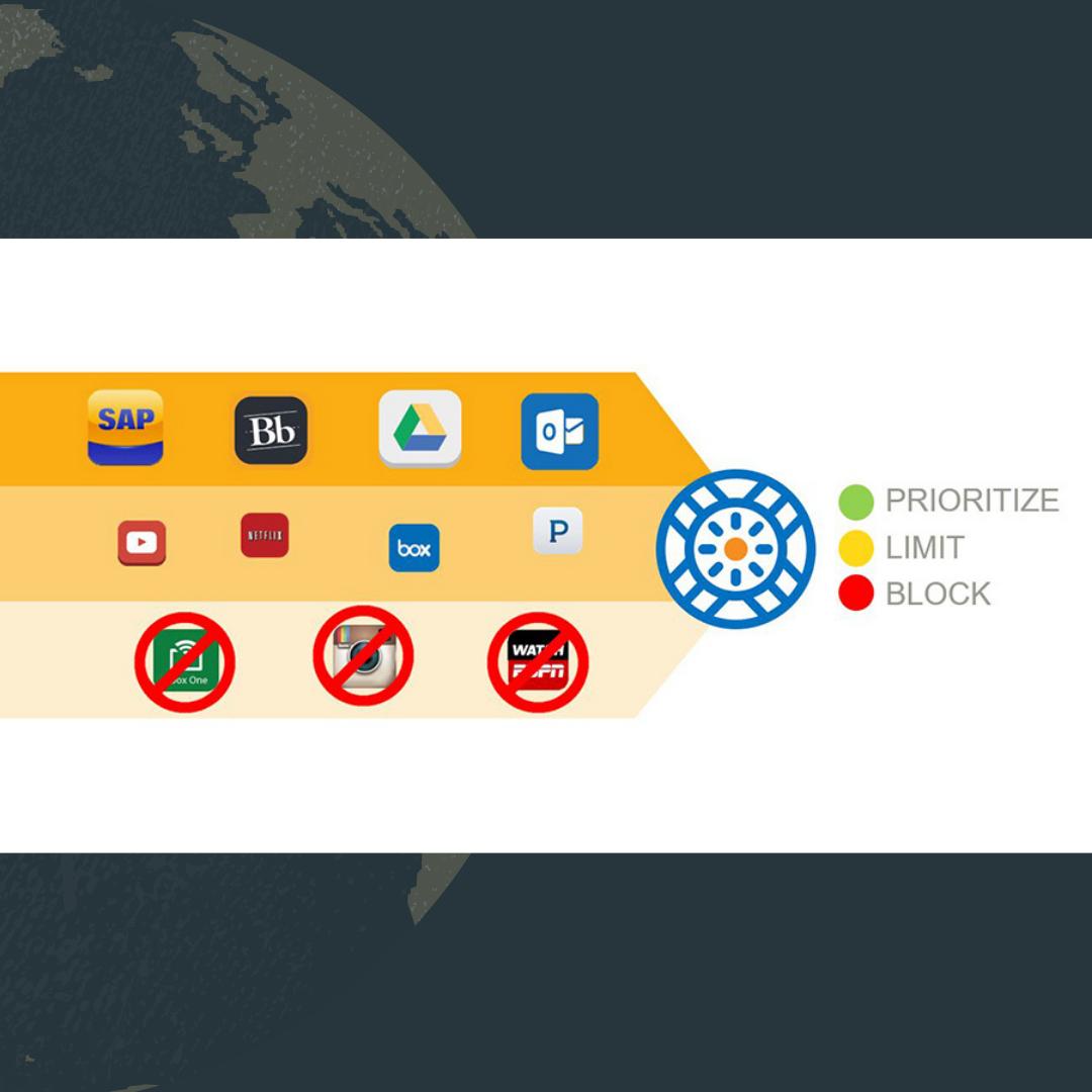 Programvaror - Nordic Platinum Network