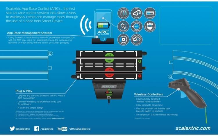 Scalextric - PowerBase Upgrade Kit - ARC AIR