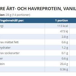 Ärt- och Havreprotein. Vaniljsmak.