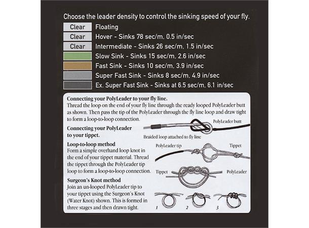 Airflo Polyleader 5' Salmon