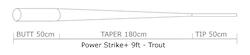 Power Strike Trout 9'