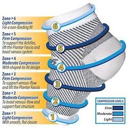 Kompressionsstrumpa mot hälsporre (Storlek: L/XL)