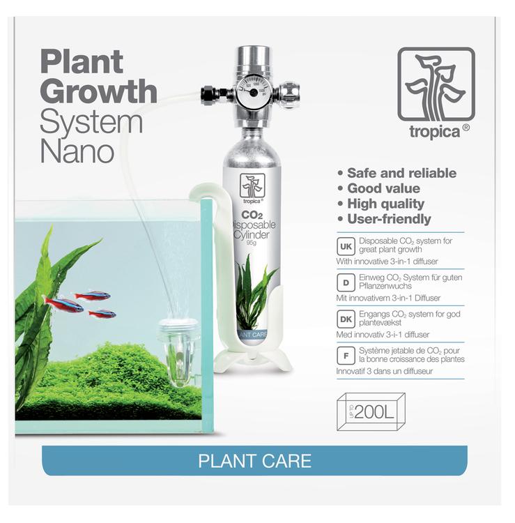 CO2 System Nano