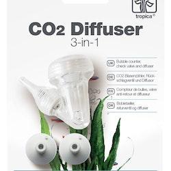 CO2 Diffusor