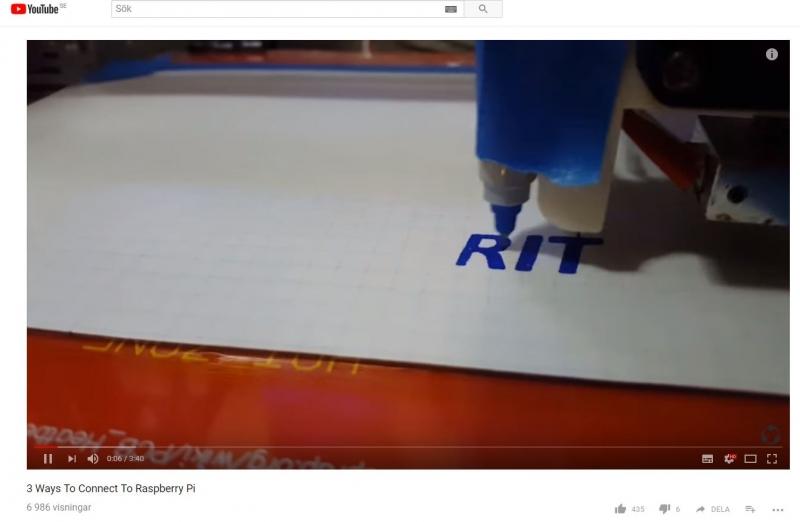 Ansluta till Raspberry Pi utan skärm