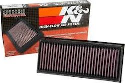 C63 & C63S KN Filter
