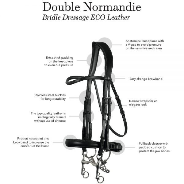 Montar Organiskt Kandarträns Normandie Double Svart