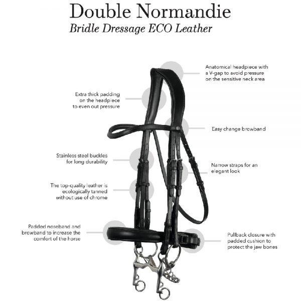 Montar Organiskt Kandarträns Normandie Double Brun