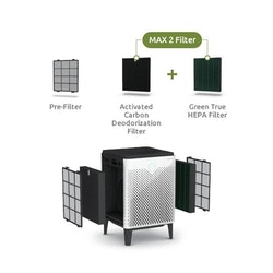 Coway Filterset AP-1515G