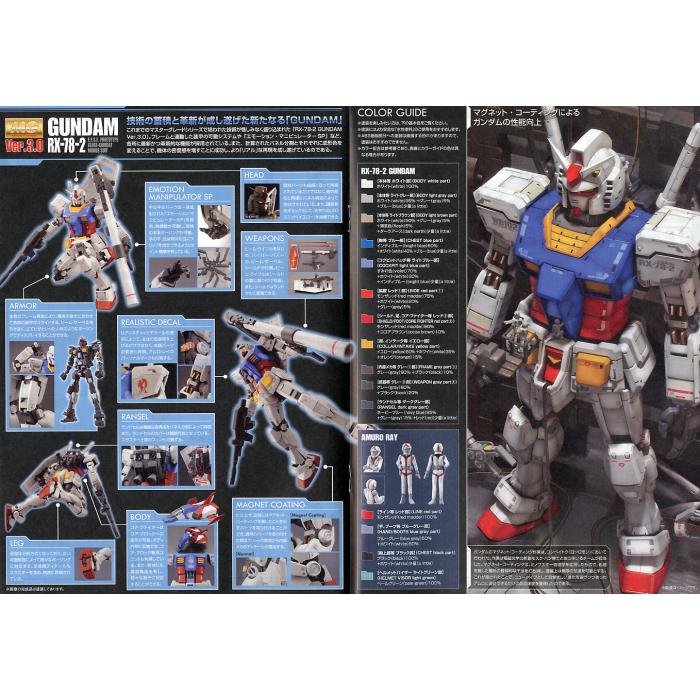 MG Gundam RX-78-2 Ver. 3.0 1/100 (Bandai)
