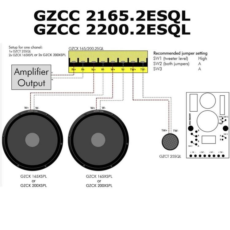 Ground Zero GZCX 165/200.2SQL