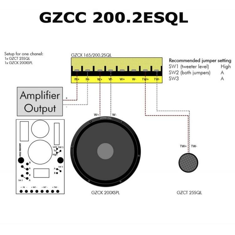 Ground Zero GZCC 200.2SQL