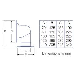 Ventilator 4843-080