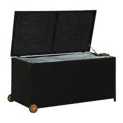 Dynbox svart 130x65x115 cm konstrotting