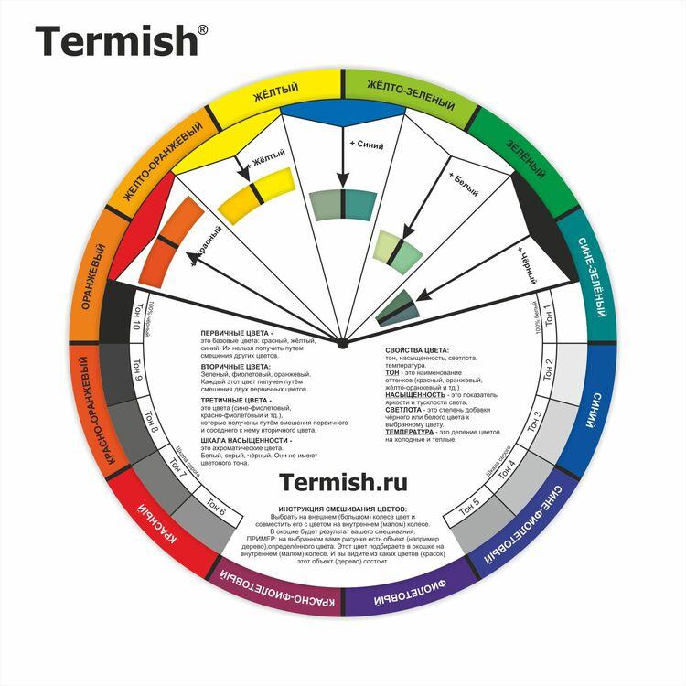 Färgsnurra, Färgtoncirkel