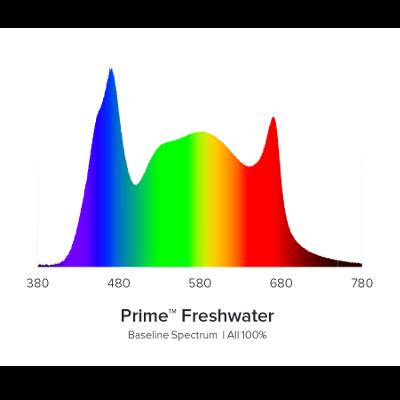 Aqua Illumination Prime Freshwater