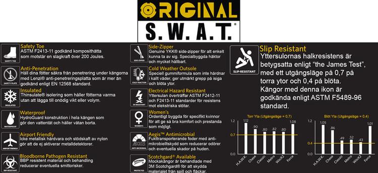 Original SWAT Chase 9'' Side-Zip - Sand/Tan